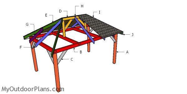10 16 Gazebo Hip Roof Plans Rectangular Gazebo Gazebo Plans