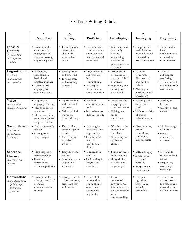 61 traits of writing rubric 6 traits of writing work on writing writing rubrics daily 5 writing writing resources writing workshop writing lessons teaching writing kindergarten writing rubric forward here is a one page rubric created for work on writing, a component of the daily it is based on the 6 traits.