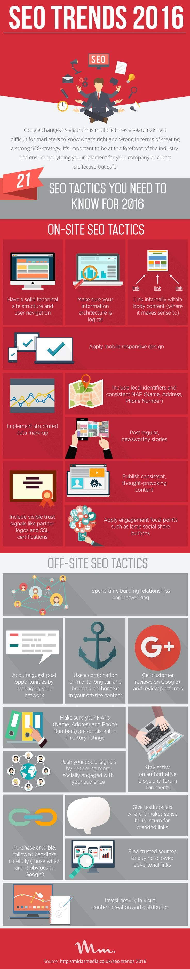 https://social-media-strategy-template.blogspot.com/ #Google changes its algorithm multiple times a year so it can get fairly confusing as to what #SEO tactics you need to employ or avoid. Here's the latest for 2016!
