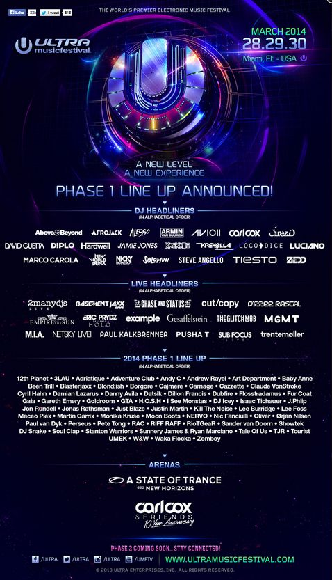 #Ultra Music #Festival 2014 - Phase 1 Lineup