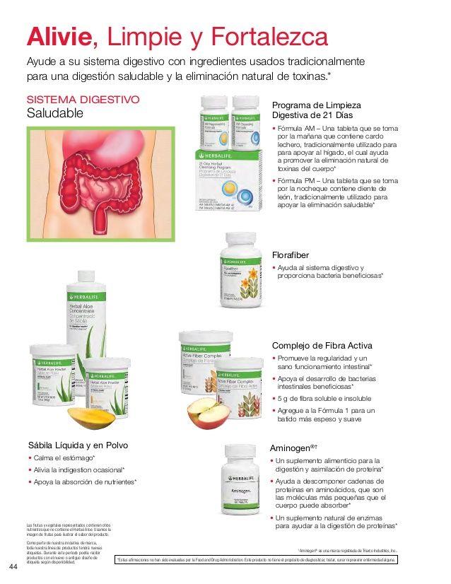 44 Programa de Limpieza Digestiva de 21 Días • Fórmula AM – Una tableta que se toma por la mañana que contiene cardo leche...