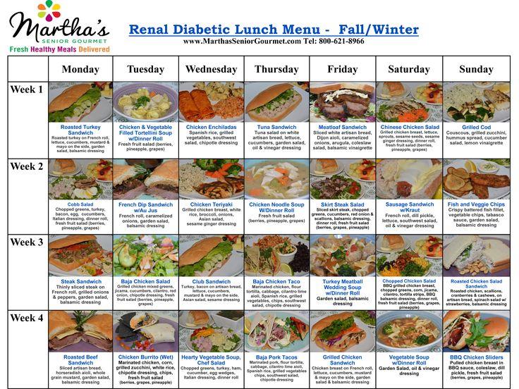 Renal/Diabetic Menu Healthy Meal Delivery, Diabetic
