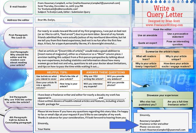 Query Letter Template - This looks extremely useful.