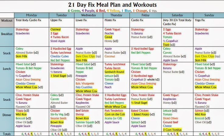 21 day fix 1,800 calorie menu and shopping list - Google Search