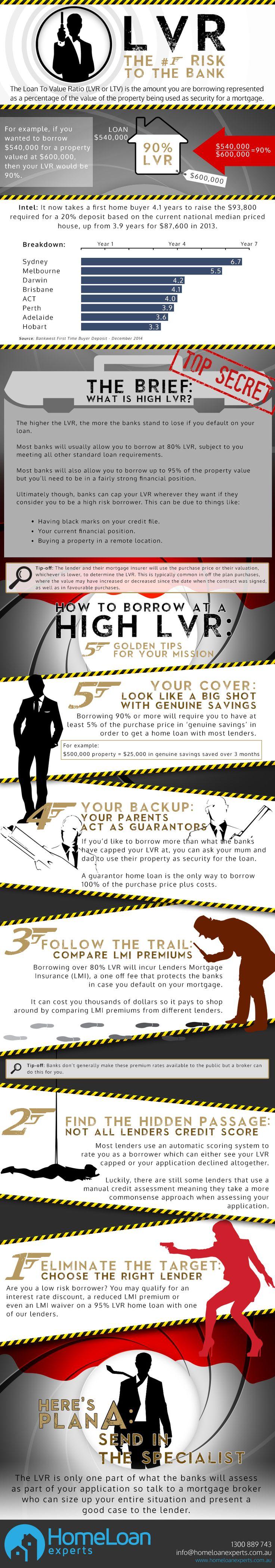 5 Ways To Borrow At A High LVR