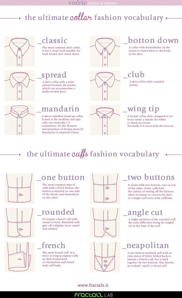 Fashion Vocabulary Collars and Cuffs CLASSIC: il collo per eccellenza, adatto ad ogni occasione, da portare con la cravatta, ma anche slacciato, con un outfit formale ma anche sotto al maglioncino.BOTTON DOWN: chiamato anche Soft Roll Collar, presenta due bottoncini per fermare le punte. È un modello informale, usato soprattutto da chi ama l'abbigliamento casual/sportivo.SPREAD:detto collo alla Francese o aperto: è in assoluto il collo più utilizzato dagli europei.CLUB