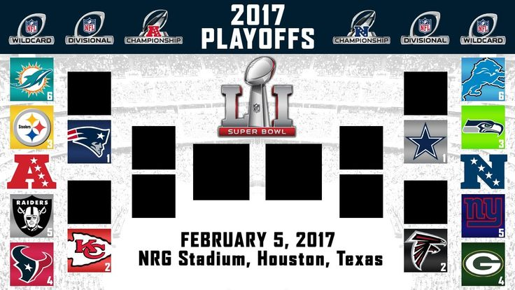 2017 NFL PLAYOFF PREDICTIONS | FULL BRACKET! | YOU WON'T BELIEVE WHO I H...