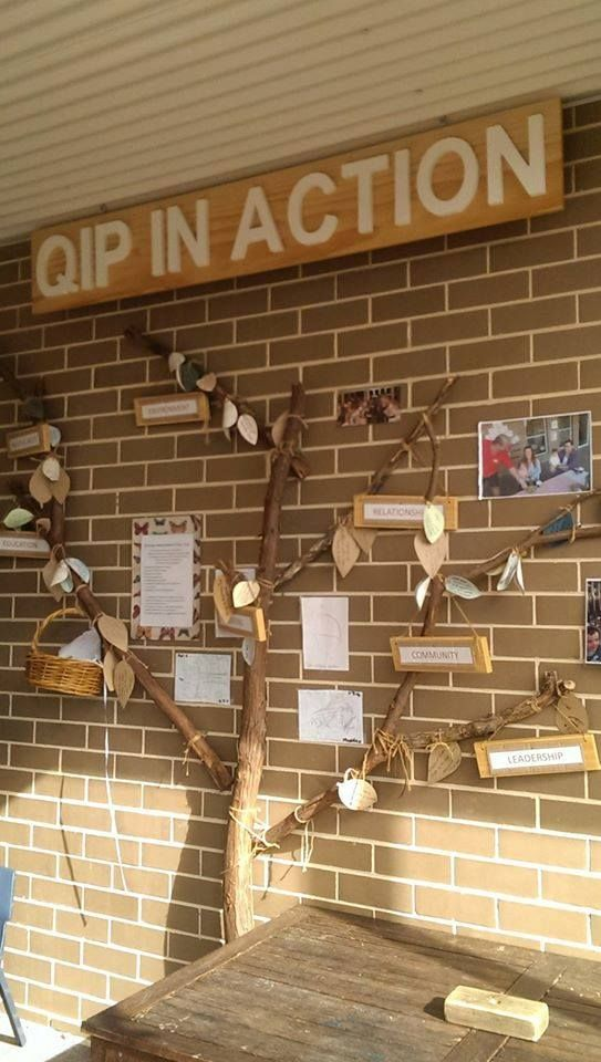 QIP In Action: A school's action plan for relationships, leadership, community, education, etc - Explore and Develop centres ≈≈