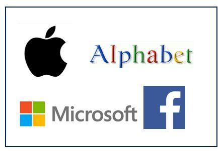 Apertura de negocios bajista debido a la caída de NASDAQ debido a las ventas de las grandes tecnológicas.