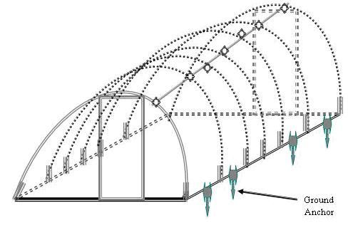 How to Build a Greenhouse with PVC - Greenhouse Construction for Low Income People