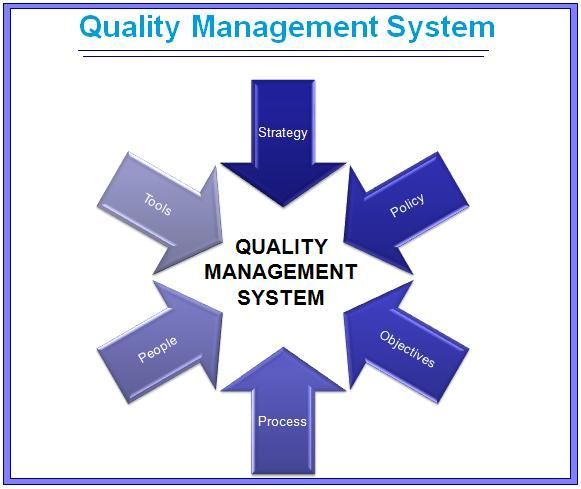 iso 9001 2015 quality manual for construction company
