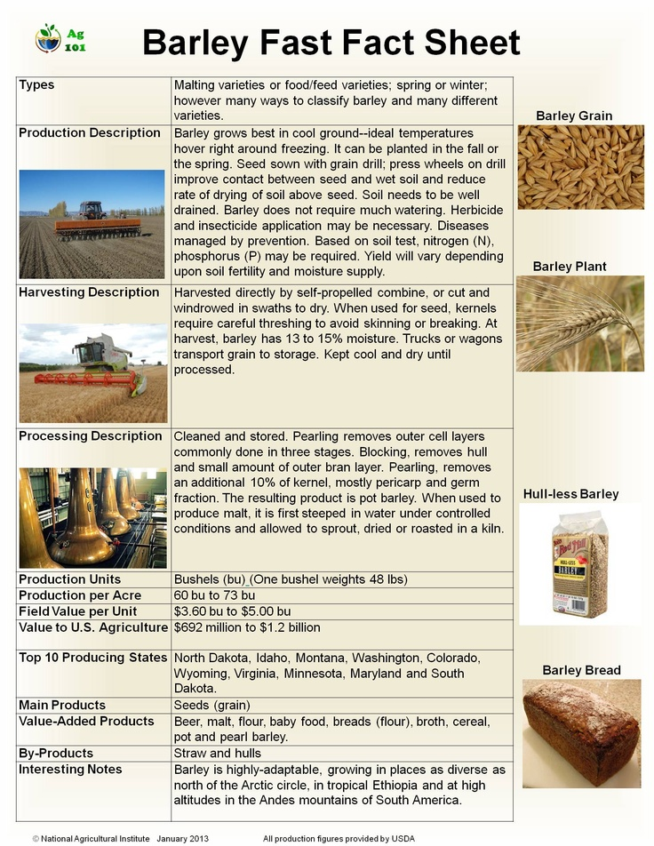 Best Crop Production The Art  Science Images On