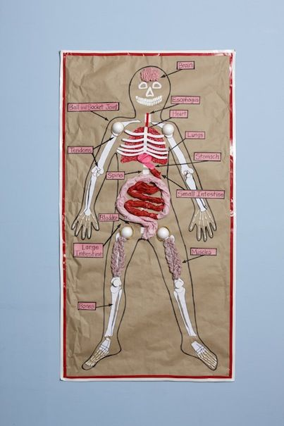 Anatomy Craft   Students label and decorate a body map with all the major body parts.