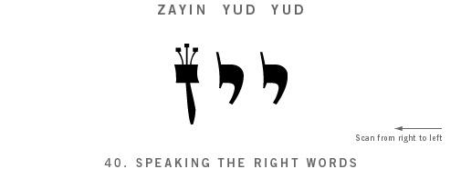 72 Names of God - Name - 40 Speaking the Right Words #Kabbalah