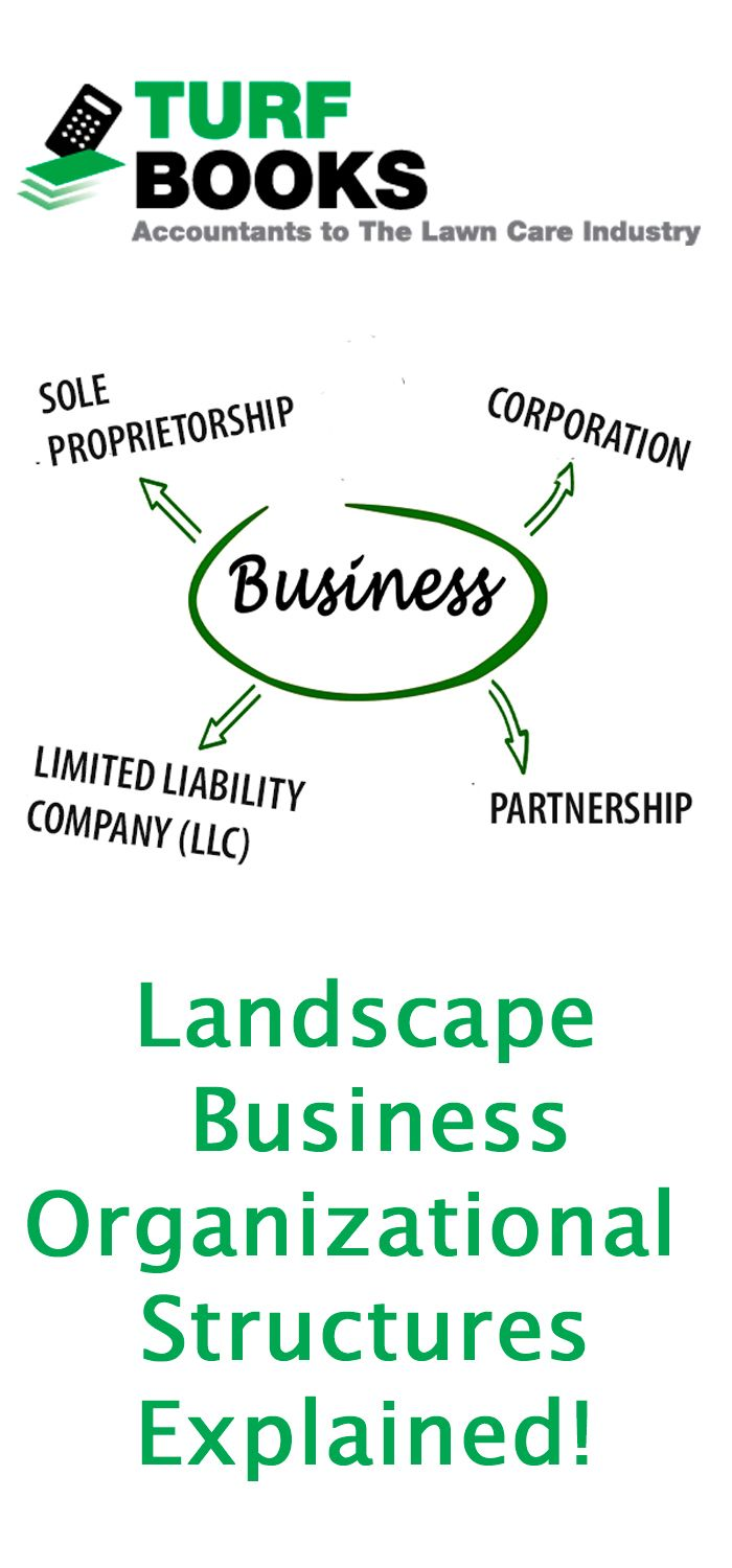 The three basic structures are Sole Proprietorship, Partnership or a Corporation. A fourth choice that is an excellent fit as to the way we as Landscape Professionals carry on business would be a Limited Liability Company (LLC). Landcare business organizational structure #bookkeeping #turfbooks #accounting #bookkeeping_services #landscape #accounting_tips #kpi #tax_tips #tax_audits #taxes #tax_deductions #accounts_payable_consultants #business_consultants #GIE