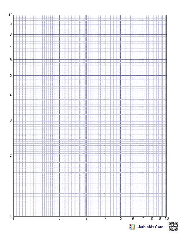 Graph Paper Printable Math Graph Paper Math