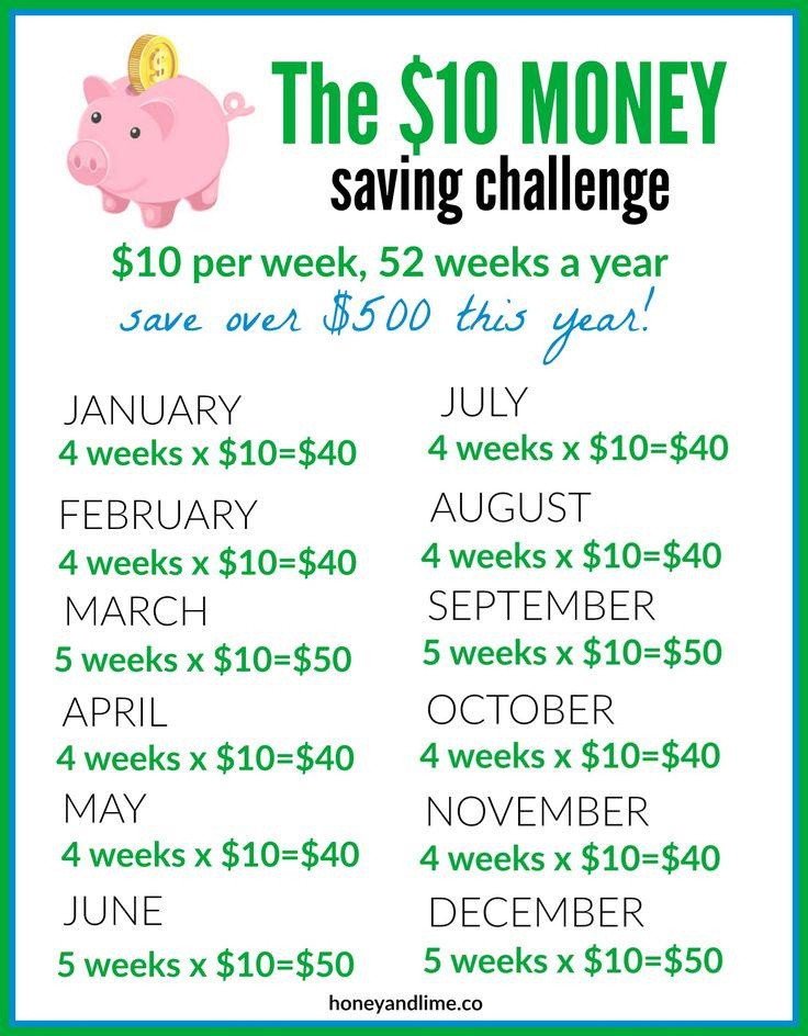 9159afc4a6a476cc5687c84d1d5fc1f8 money saving challenge savings challenge
