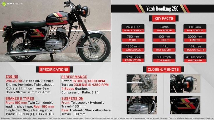 Idea Jawa Yezdi 250 began its production in India in 1978 under the brand name Yezdi and was also known as the Yezdi Roadking popularly by its users. The bike is powered by a 246.3cc, twin stroke, air cooled engine with twin exhaust and kick start. The bike was a successor to Yezdi Oilking. It runs at a maximum power of 16 bhp @ 5000 rpm and gives out a torque of 23.8 Nm @ 4250 rpm, which is a great performance even when compared to modern 250 cc bikes of today. The bike comes with a 4 speed…