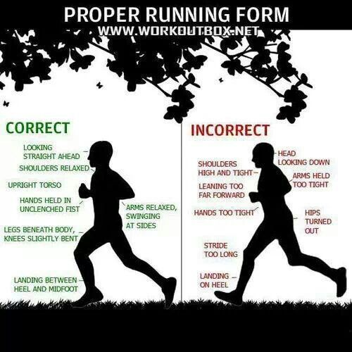 Proper #running form. With my infamously bad posture, it's ...