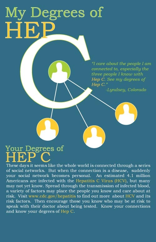 22 best images about Hepatitis C on Pinterest | Jokes ...