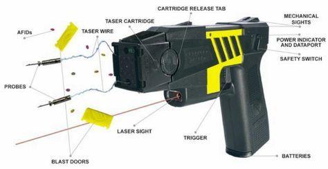 O Taser ou Stun Guns é uma arma eletrônica de auto-defesa, arma de incapacitação neuromuscular ou arma de eletrochoque. Circuitos eletrônicos de Taser são simples ..