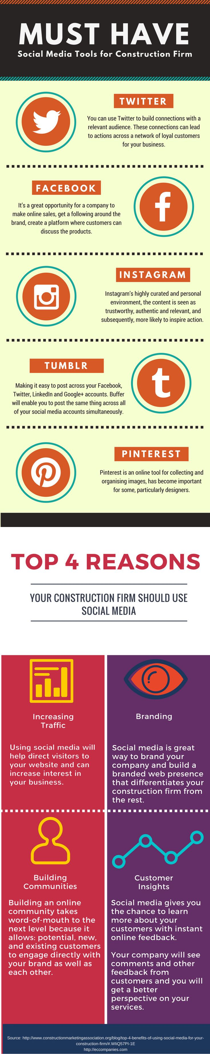Best Construction Quotes  Infographics  Ecc Images On