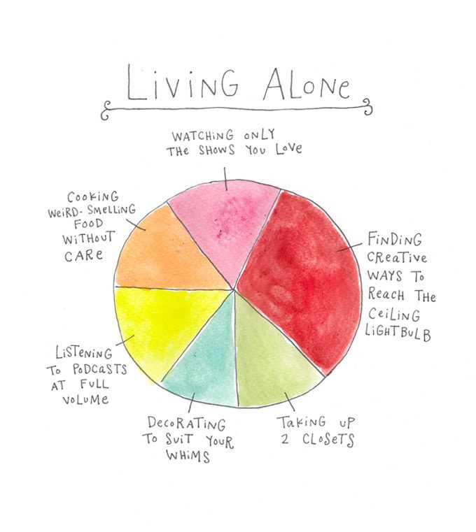 On Living Alone -- sounds good to me