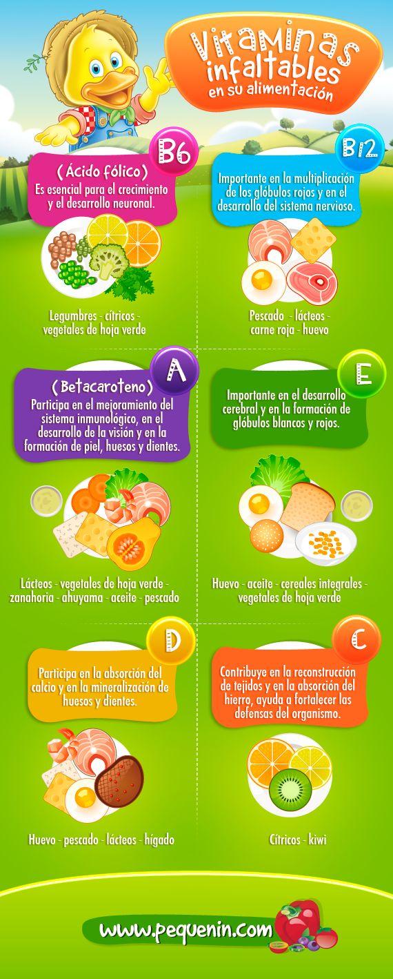 Conoce su beneficios y en qué alimentos las puedes encontrar.