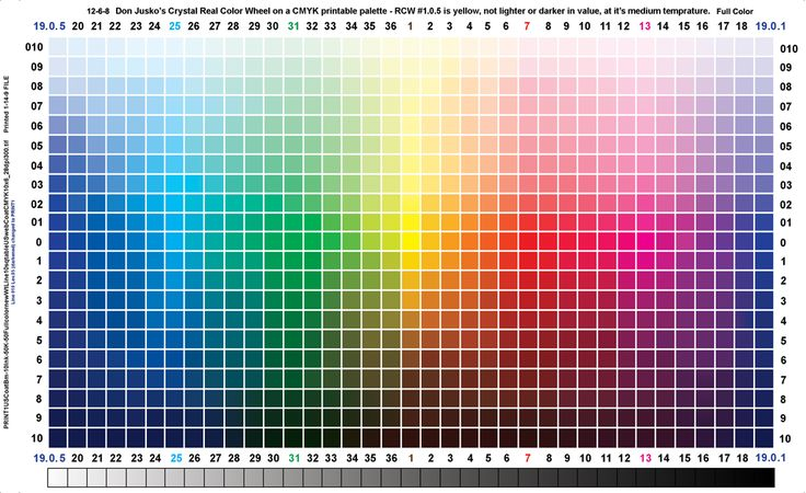 Don Jusko's Crystal Real Color Wheel on a CMYK Printable Palette                                                                                                                                                                                 Mais