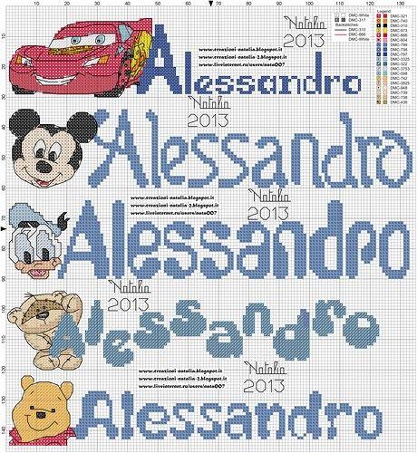 Benvenuto Alessandro, nomi, Auto, aereo, Nemo, Paperino, Topolino, Winnie, frizzante. Discussione sulla LiveInternet - Servizio russo diari online
