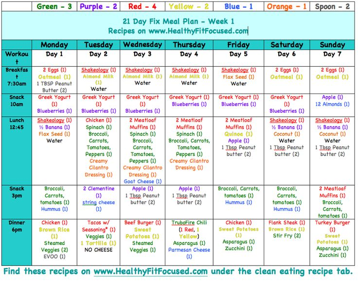 Meal Plan for 21 Day Fix - Week 1 www.HealthyFitFocused ...