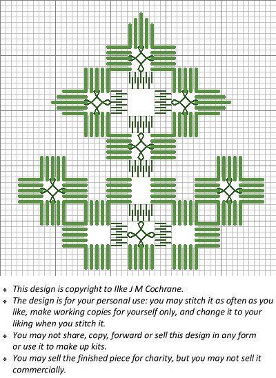 ChartAnchor.jpg (400×548)