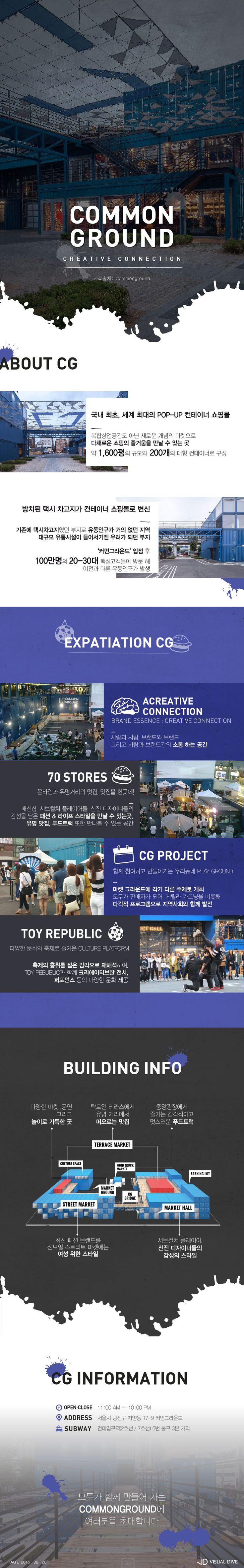 컨테이너 쇼핑몰 '커먼그라운드' 100배 즐기기 [인포그래픽] #CommonGround / #Infographic ⓒ 비주얼다이브 무단 복사·전재·재배포 금지