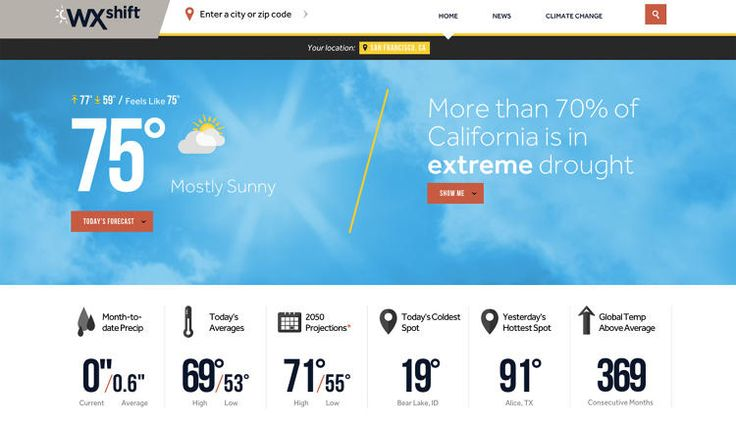 This New Weather Site Also Gives You The Local Climate Change Forecast