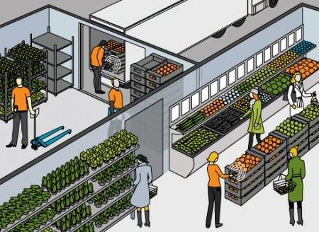 Returnable Transport Item Tracking is so much more efficient with RFID!