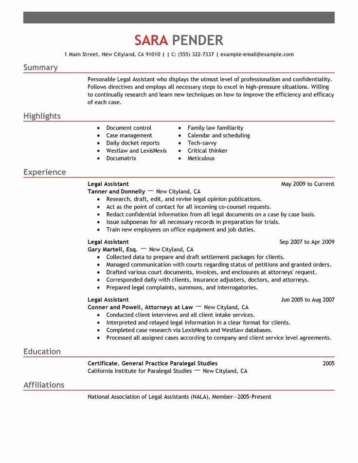 Graduate Teaching assistant Job Description Resume New