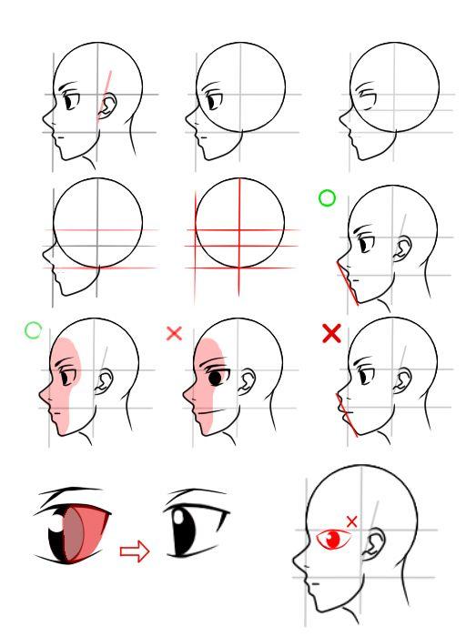 How to draw manga Perfil Head tutorial by MrKaroruso