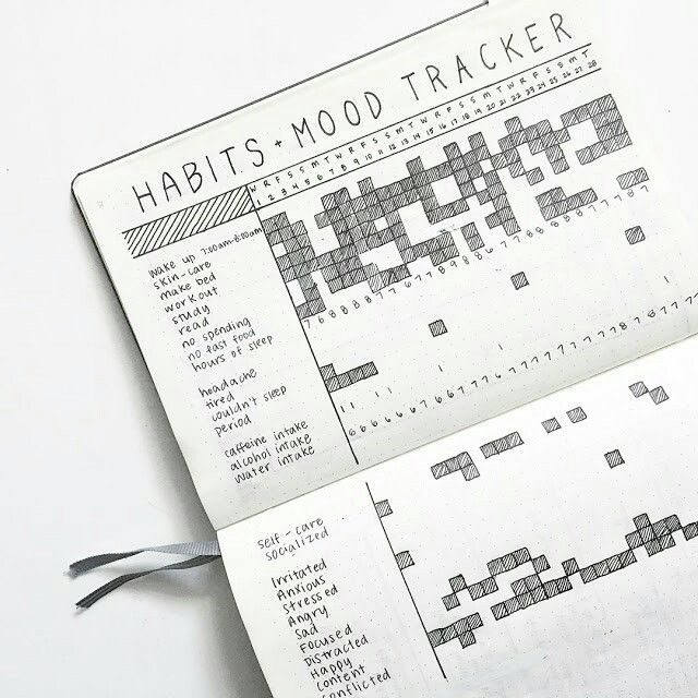 How to Track Your Moods in a Bullet Journal. Awesome layouts for checking on your emotional well being.