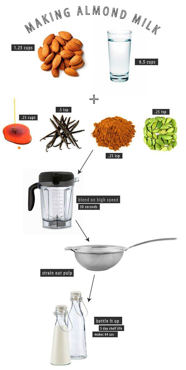 Try It Now: 3 Step Almond Milk | via The Honest Company Blog