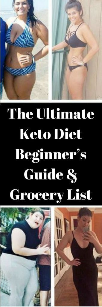 The Ultimate Keto Diet Beginners Guide & Grocery List #keto #lowcarb #loseweigh
