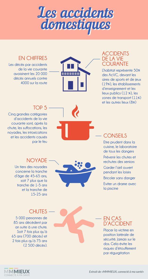 les 25 meilleures id es concernant aide soignante sur pinterest cours aide soignante coles d. Black Bedroom Furniture Sets. Home Design Ideas