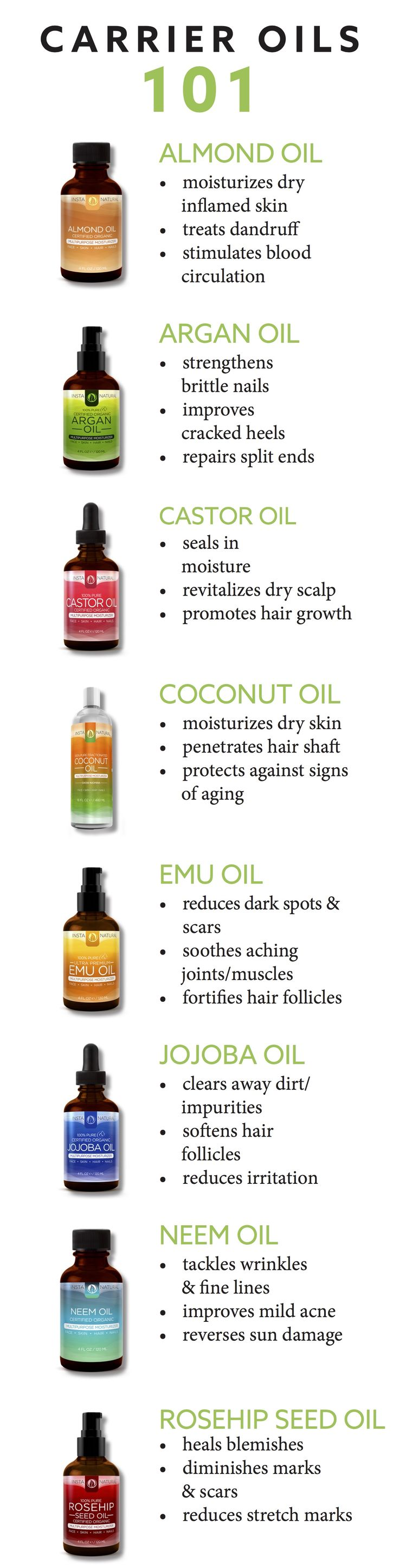 Discover all the amazing benefits of carrier oils!