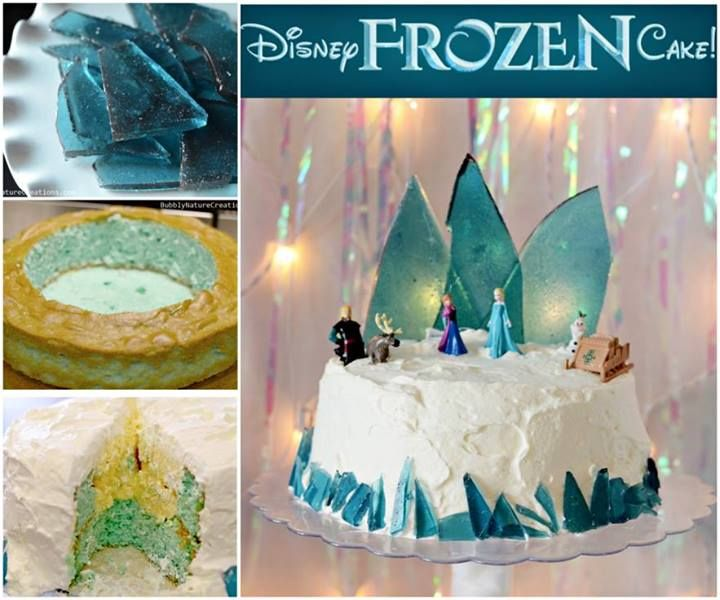 Disney Frozen Birthday Cake Recipe The Best Cake Of 2018