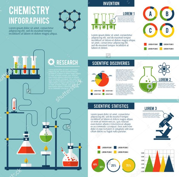research posters templates