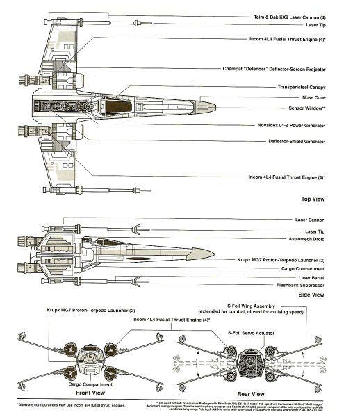 incom t-65 x-wing fighter | rebel alliance craft schematics, Wiring schematic