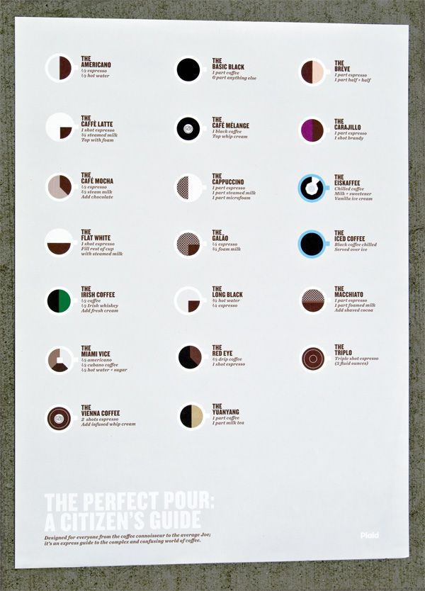 "The Perfect Pour poster by Plaid Inc. 17.5"" x 24"" offset printing on Mohawk Superfine Eggshell, 100 lb text paper."