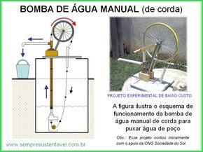 PROJETO EXPERIMENTAL DA BOMBA DE ÁGUA MANUAL MODELO BOMBA DE CORDA