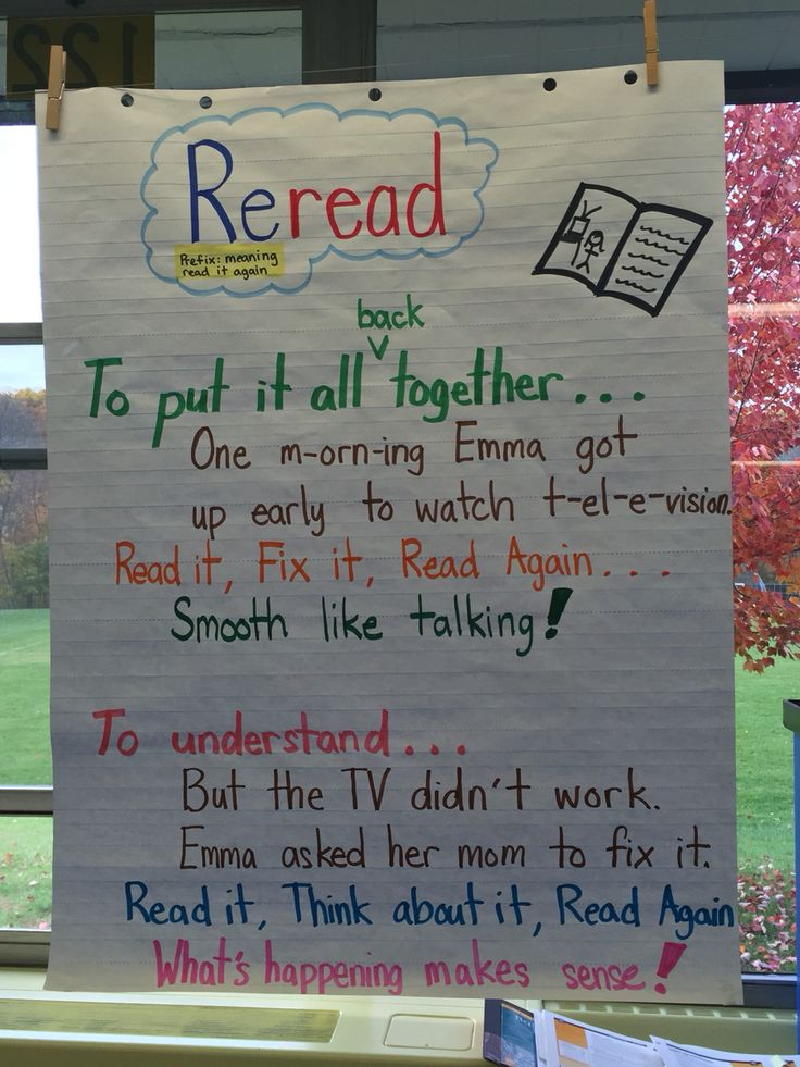 Rereading Anchor Charts First Grade Reading Anchor