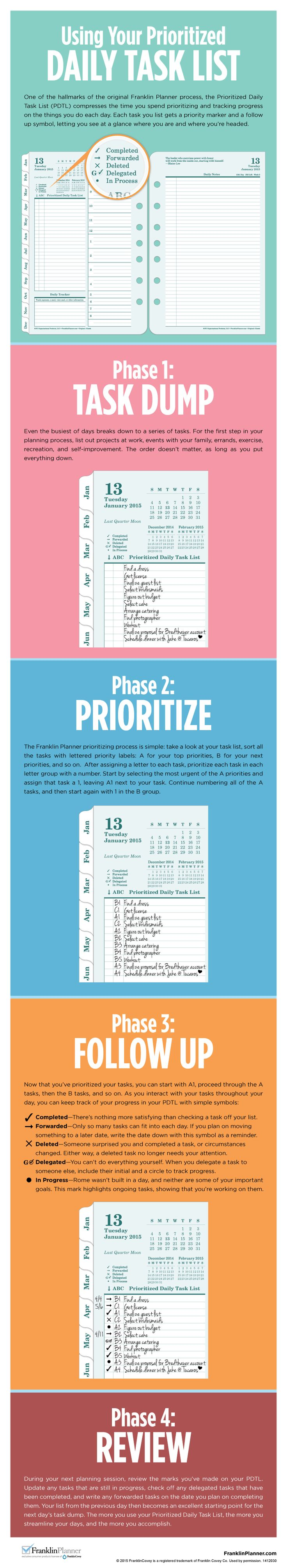 Learn how to use your FranklinPlanner Prioritized Daily Task List