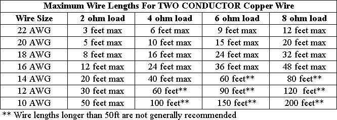 A guide to optical digital coaxial interconnect sub and a guide to optical digital coaxial interconnect sub and speaker cables blu ray forum hi fi tech pinterest speaker wire speakers and cable greentooth Gallery